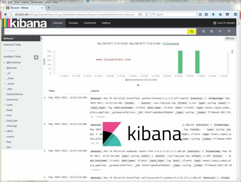 How to Install ELK Stack (Elasticsearch, Logstash and Kibana) on