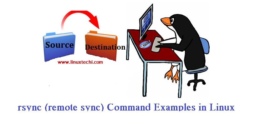 17 Useful Rsync Remote Sync Command Examples In Linux