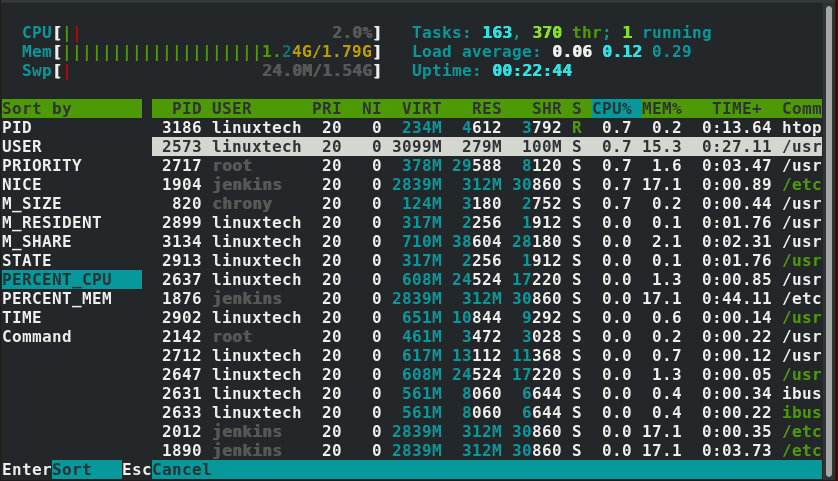 sort-linux-process-cpu-htop