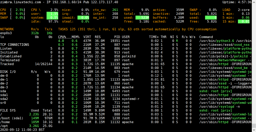 Top 12 Linux Monitoring Command Line Tools