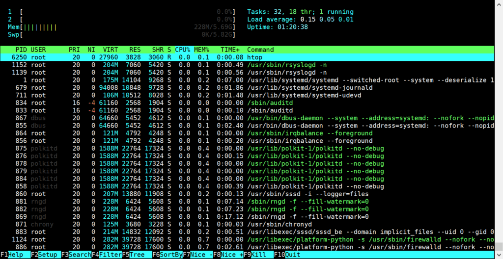 htop-command-output-linux